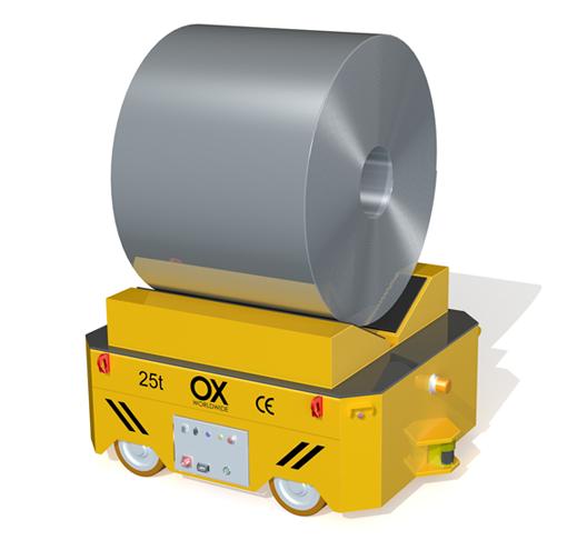 Coil car Ox Worldwide Heavy lifting loads 3