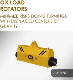 Load Rotators Ox Worldwide image