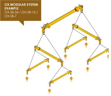 spreader beam Ox Worldwide 3
