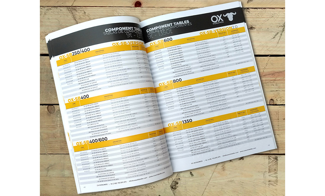 Ox Worldwide New Catalog 5
