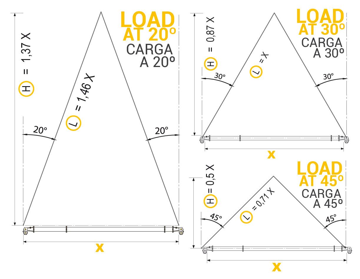 Capacidades de los balancines de carga 3